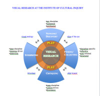 ICI-THEORYvis_res_diag-w