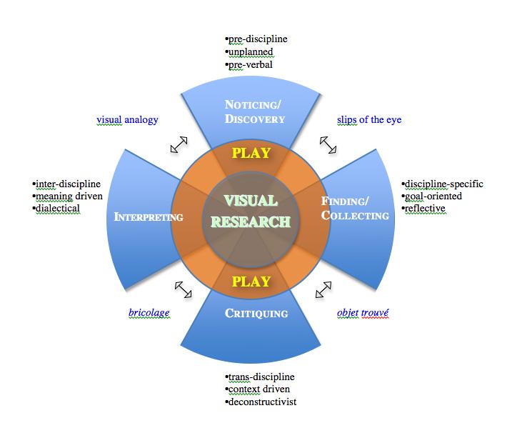ICI-VTtheory_chart-w